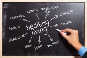 Healthy Living New Hyde Park NY